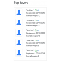 v8.0 and Up - PHP ProBid Home Page Extras - Top Buyers Display - Left Column - Custom Install Only